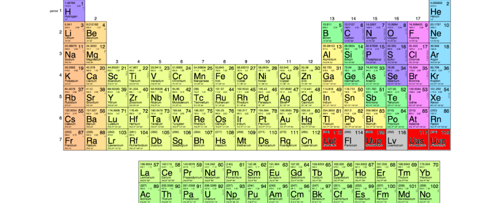 the element information properties and uses of einsteinium - Periodic Table Uses